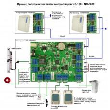 NC-1000, Сетевой контроллер